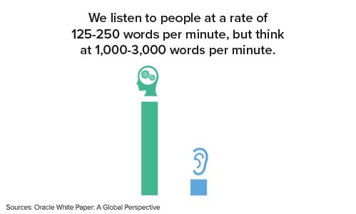 listening vs. wpm