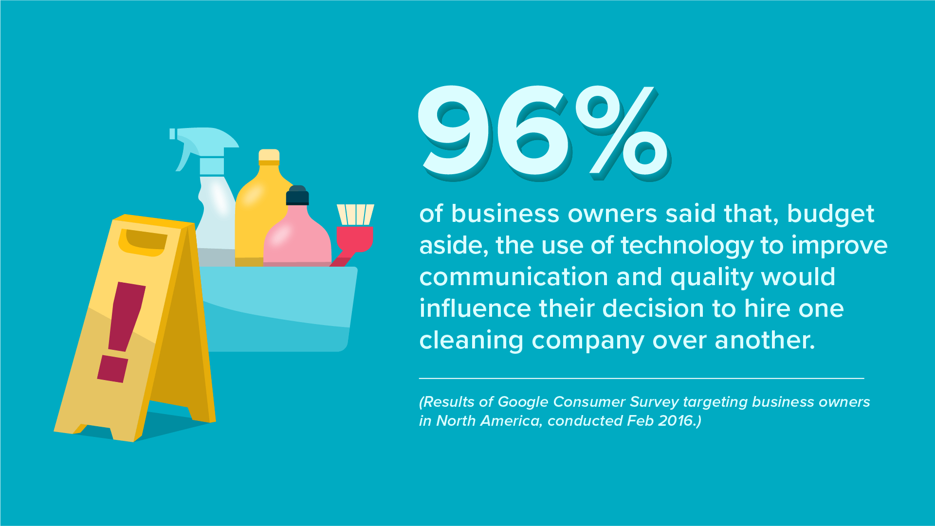 cleaning services statistics for business