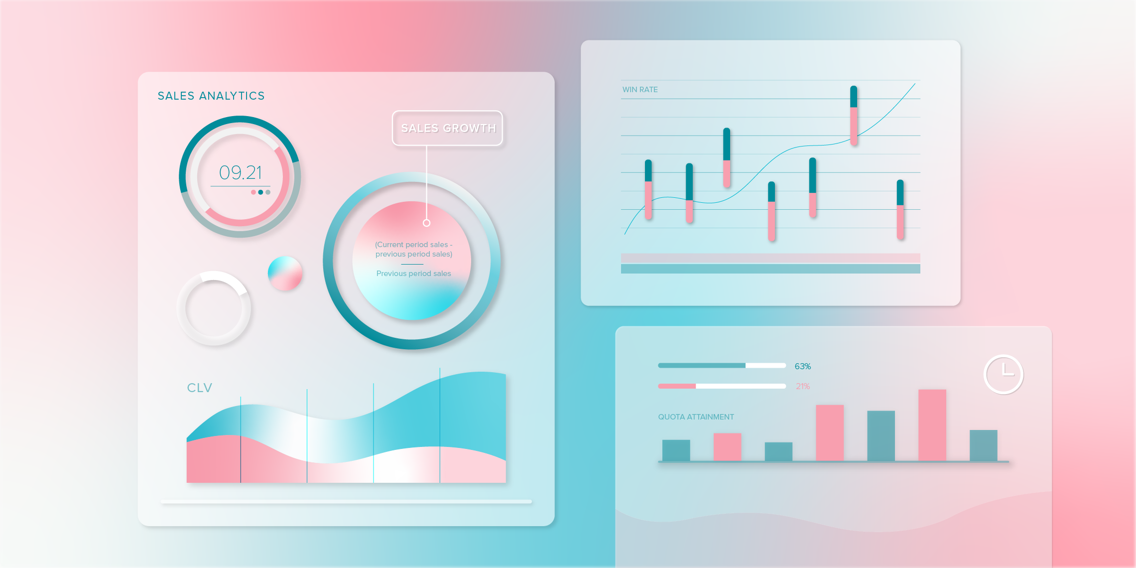 Why You Need Sales Analytics