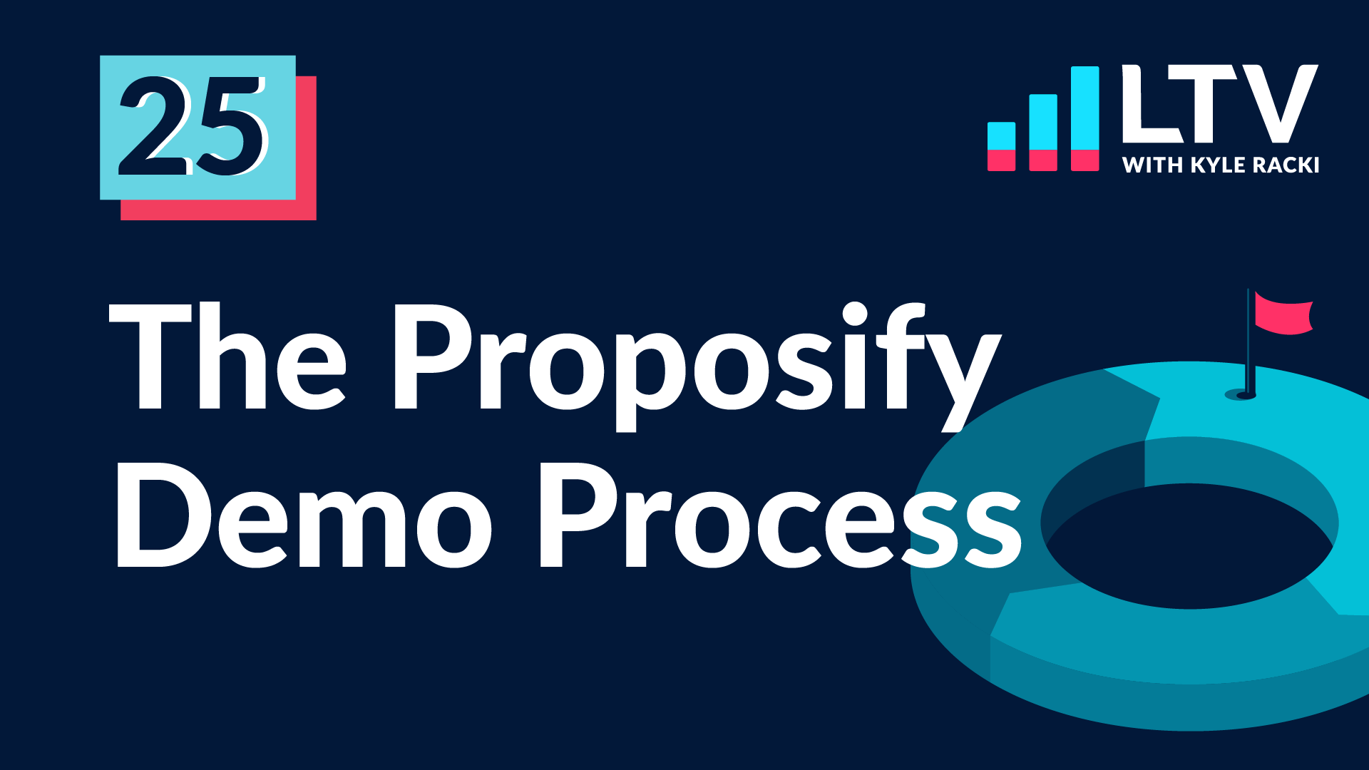LTV Podcast Episode 25 The proposify Demo Process