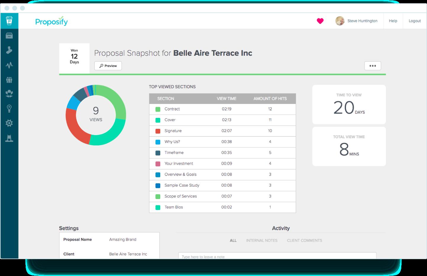 proposify snapshot and metrics