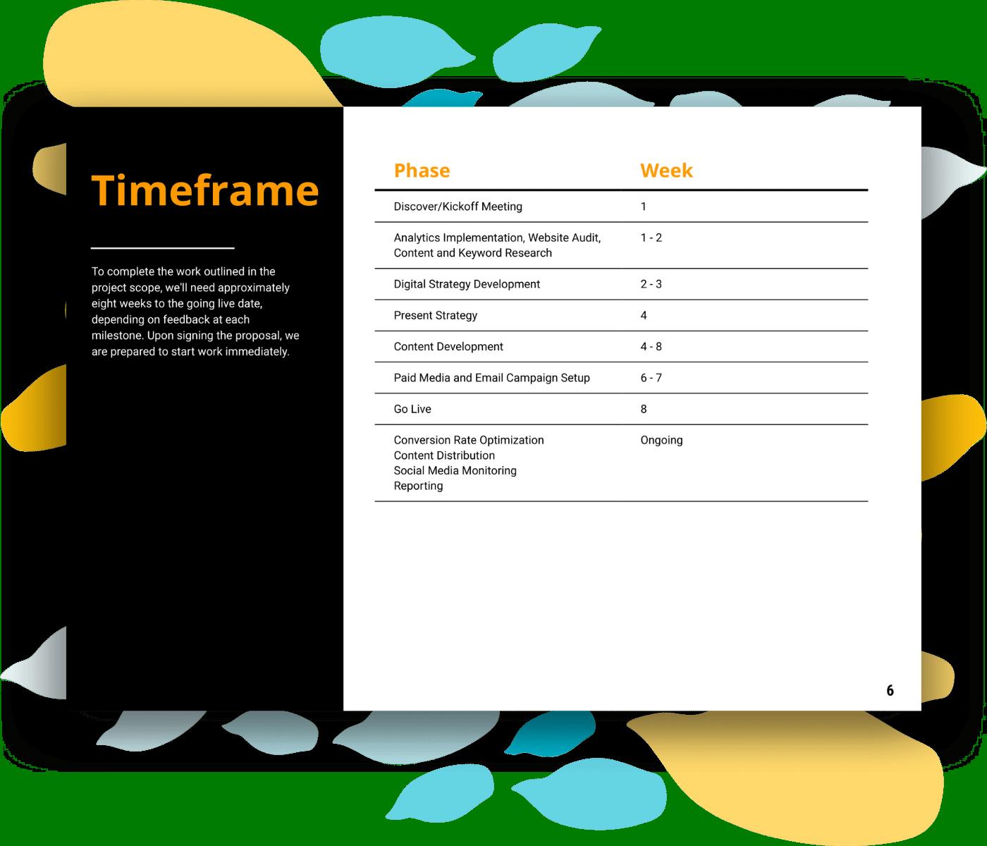 Digital marketing proposal template timeframe
